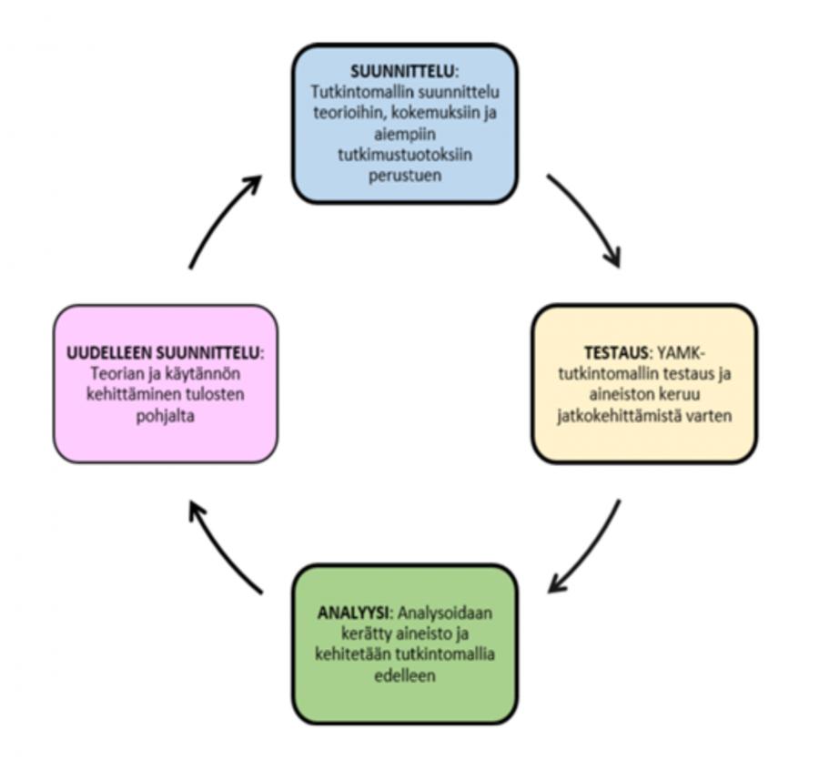 Aito arktinen Master School – Lapin kehittäjäkoulu