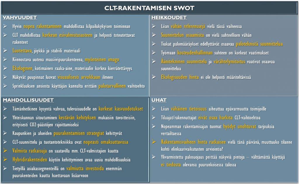 Kuva 3. FCLT-hankkeen toimijat ja roolit